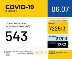 covid06072020